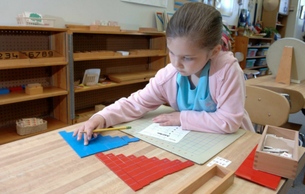 Montessori Scope And Sequence Montessori Compass
